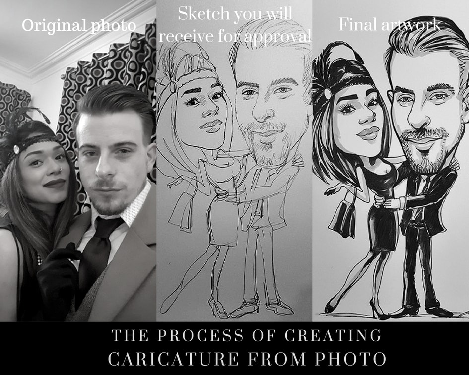 Process of creating caricature from photo